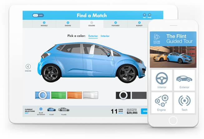 Salesforce Automotive